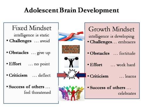 growth%20mindset