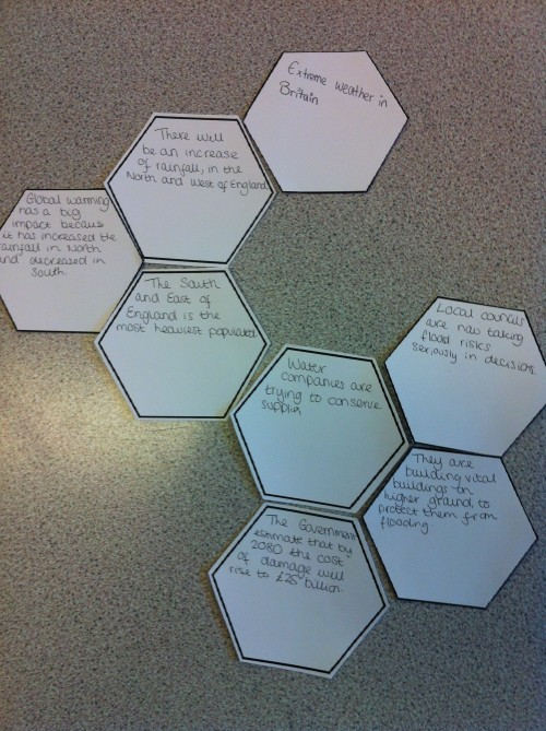 hexagonal-learning