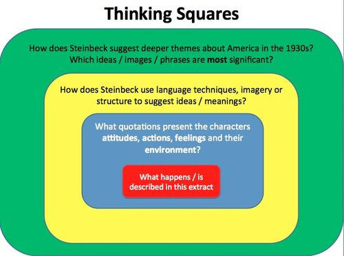 thinking-squares